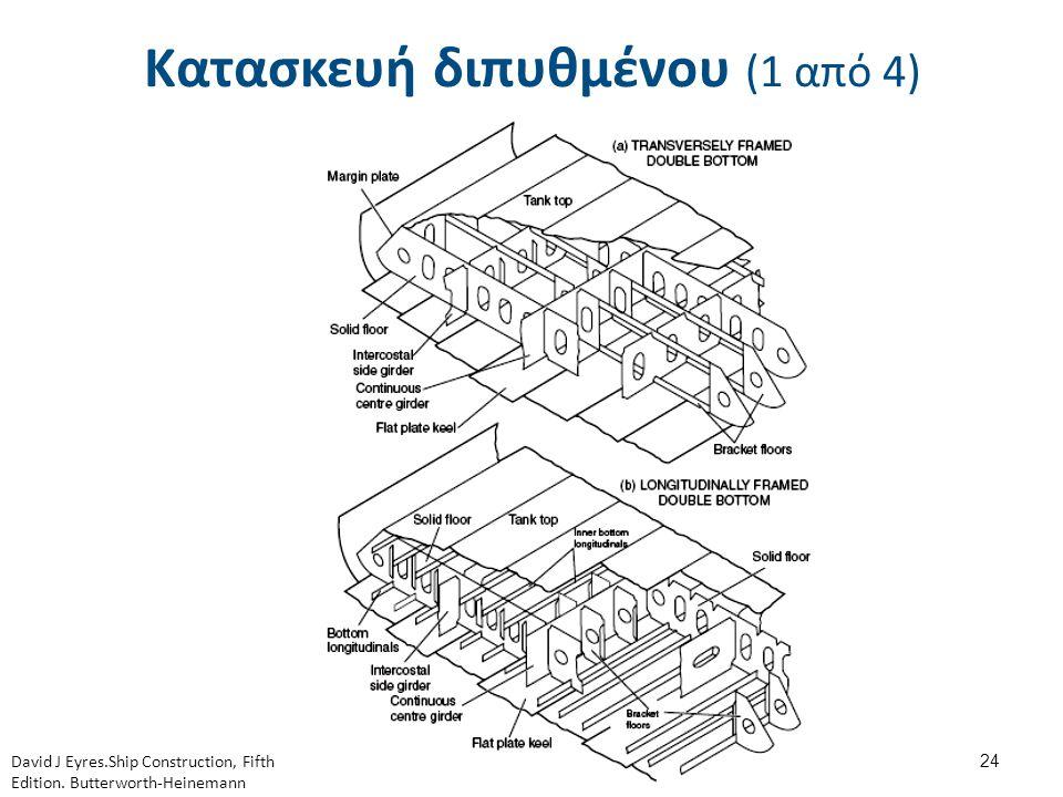 Κατασκευή διπυθμένου (2 από 4)
