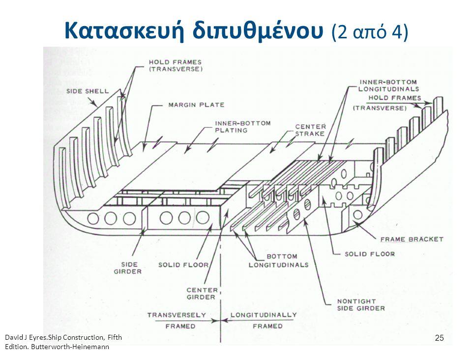Κατασκευή διπυθμένου (3 από 4)