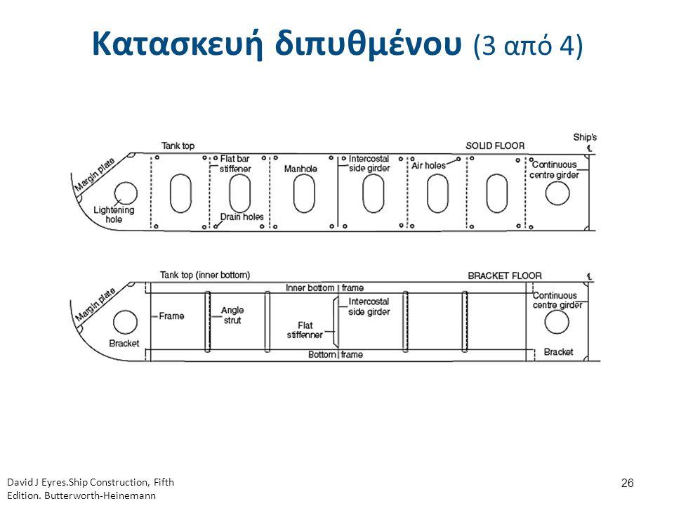 Κατασκευή διπυθμένου (4 από 4)