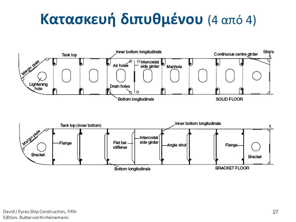 Κατασκευή απλού πυθμένα (1 από 2)