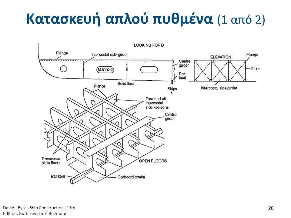 Κατασκευή απλού πυθμένα (2 από 2)