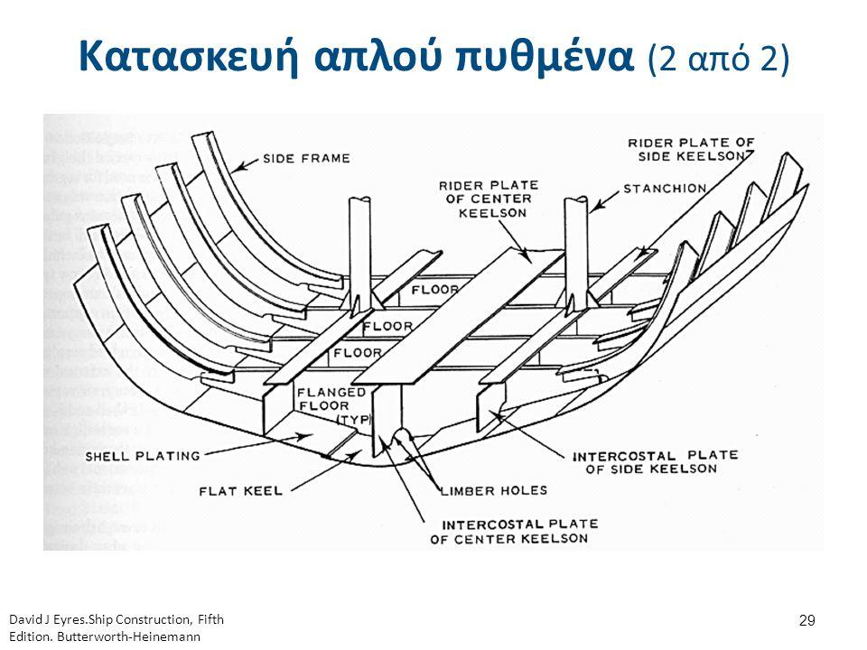 Κατασκευή πλώρης (1 από 3)