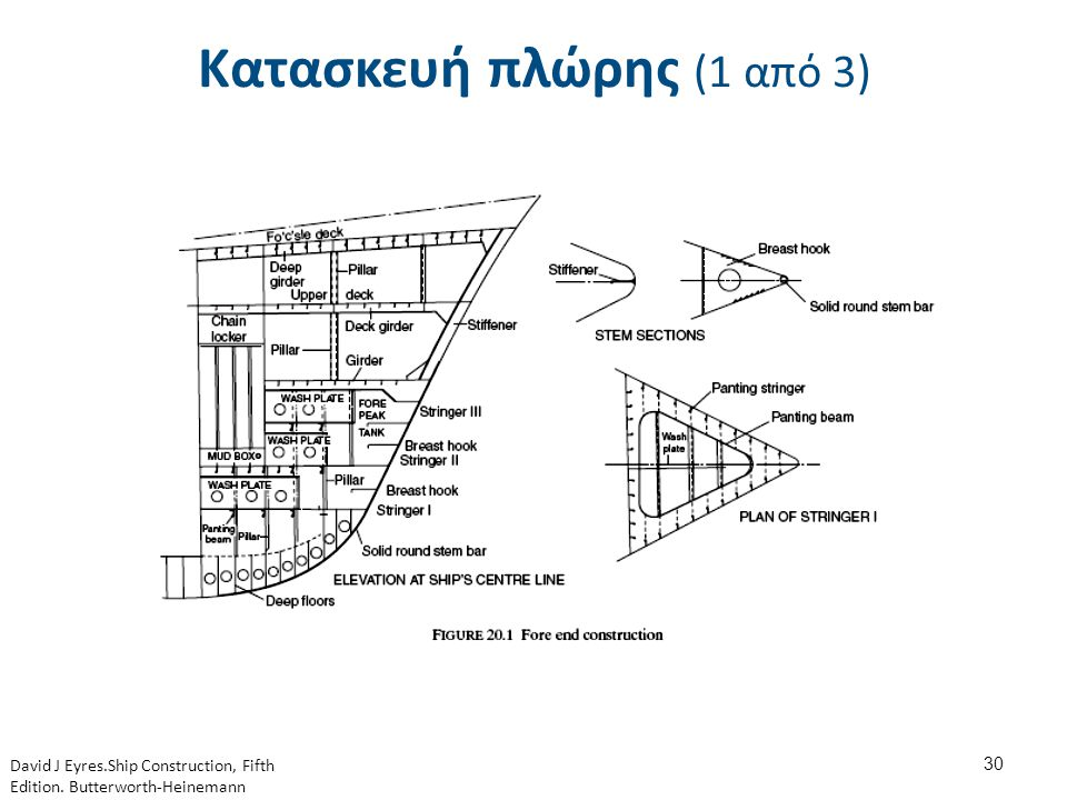 Κατασκευή πλώρης (2 από 3)