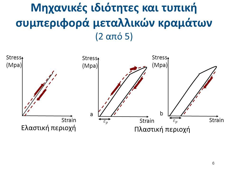 Μηχανικές ιδιότητες και τυπική συμπεριφορά μεταλλικών κραμάτων (3 από 5)