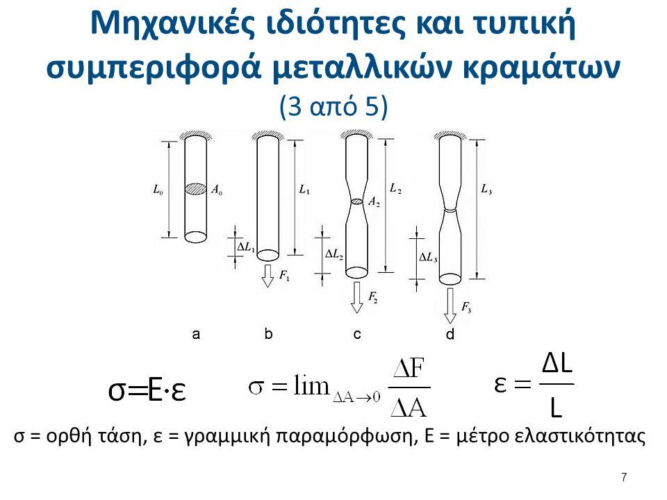 Μηχανικές ιδιότητες και τυπική συμπεριφορά μεταλλικών κραμάτων (4 από 5)