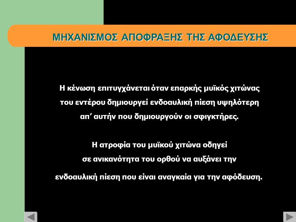 ΜΗΧΑΝΙΣΜΟΣ ΑΠΟΦΡΑΞΗΣ ΤΗΣ ΑΦΟΔΕΥΣΗΣ