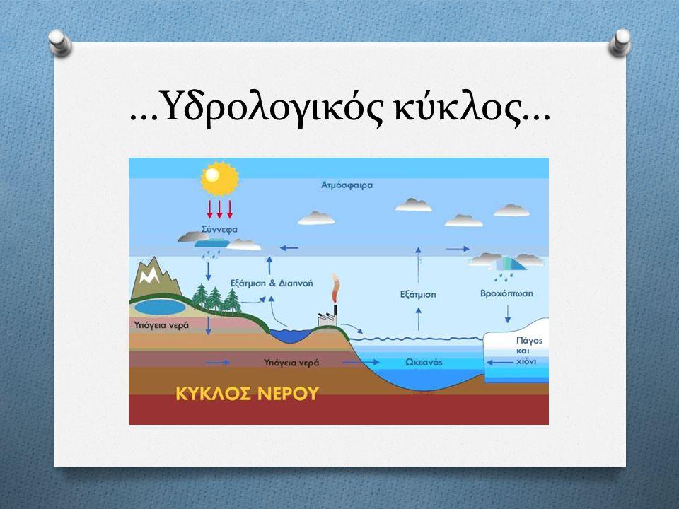 ...Υδρολογικός κύκλος...