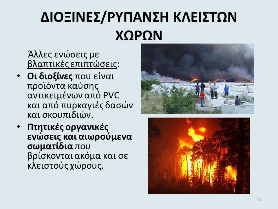 ΔΙΟΞΙΝΕΣ/ΡΥΠΑΝΣΗ ΚΛΕΙΣΤΩΝ ΧΩΡΩΝ