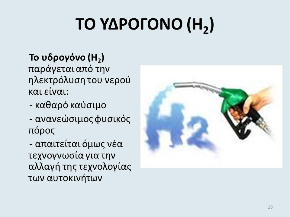 ΤΟ ΥΔΡΟΓΟΝΟ (Η2)