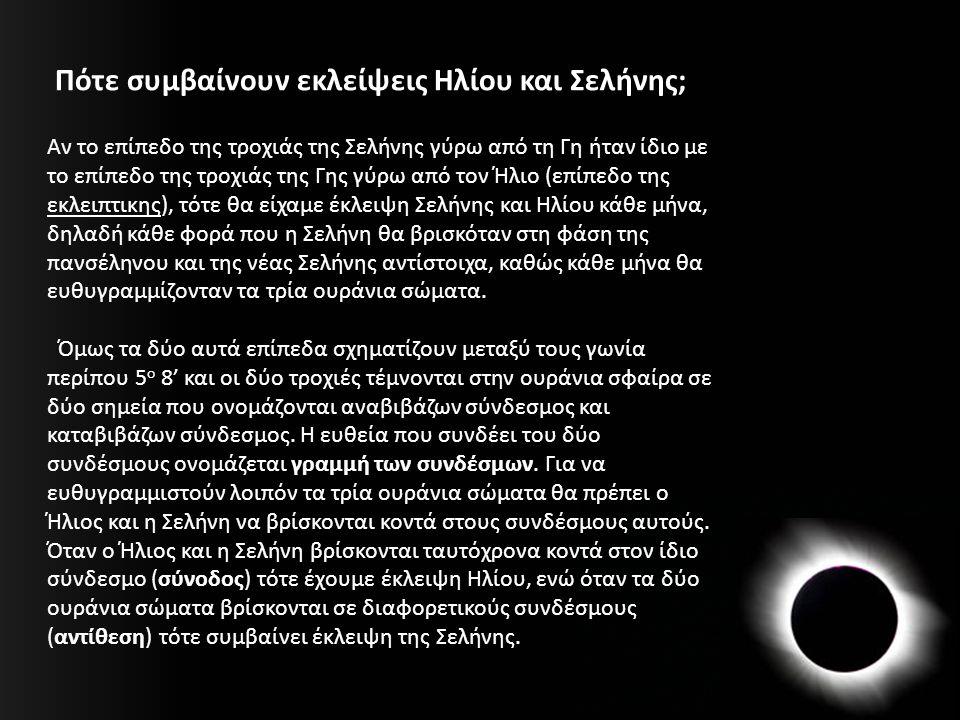 Πότε συμβαίνουν εκλείψεις Ηλίου και Σελήνης;
