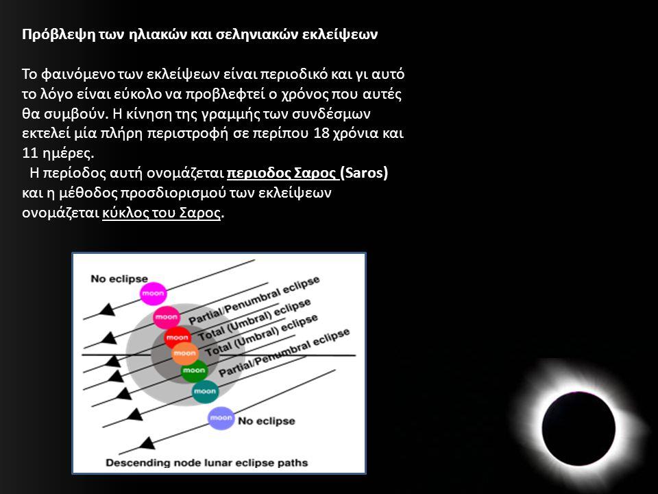 Πρόβλεψη των ηλιακών και σεληνιακών εκλείψεων