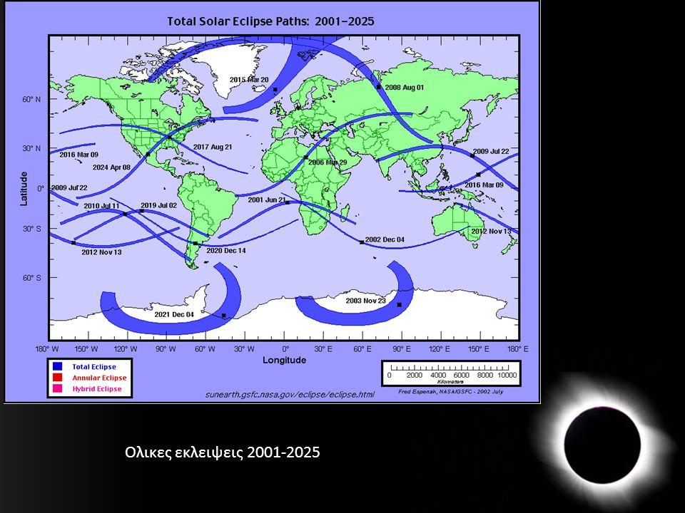 Ολικες εκλειψεις 2001-2025