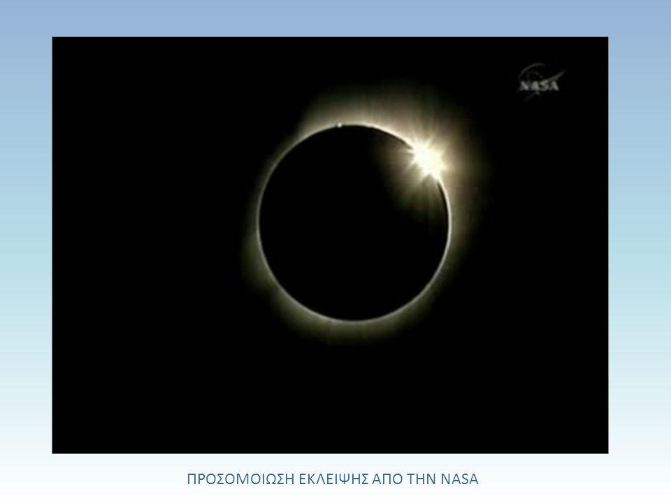 ΠΡΟΣΟΜΟΙΩΣΗ ΕΚΛΕΙΨΗΣ ΑΠΟ ΤΗΝ NASA