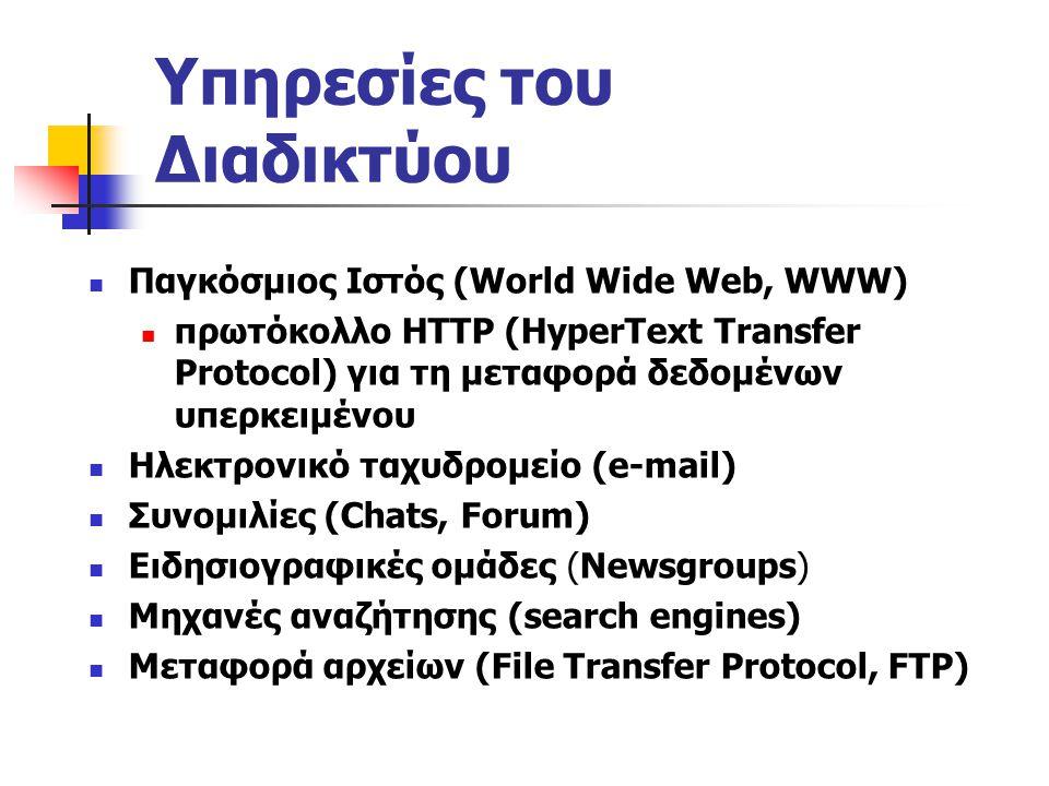 Υπηρεσίες του Διαδικτύου