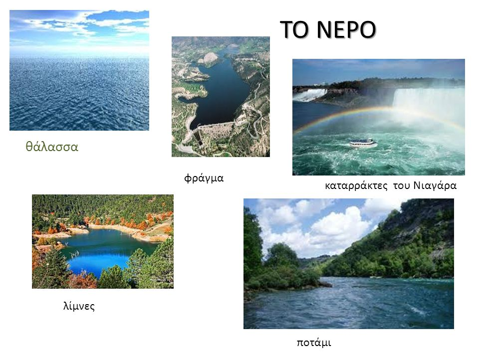 TO NEΡΟ θάλασσα φράγμα καταρράκτες του Νιαγάρα λίμνες ποτάμι