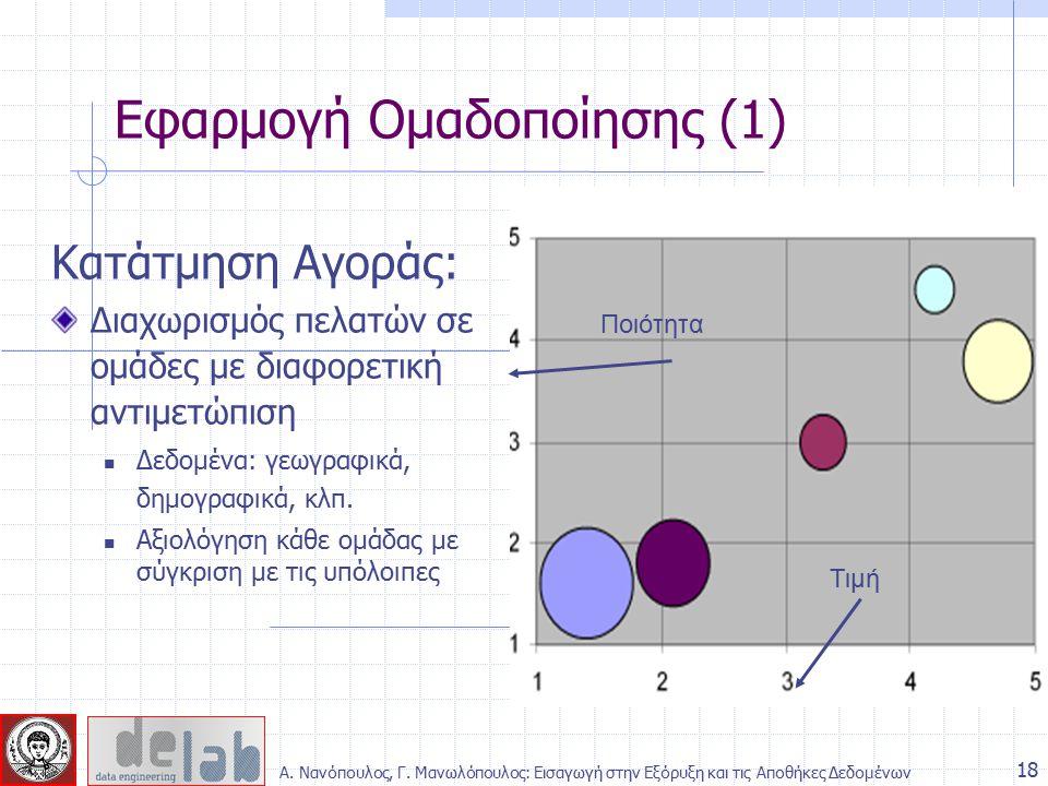 Εφαρμογή Ομαδοποίησης (1)