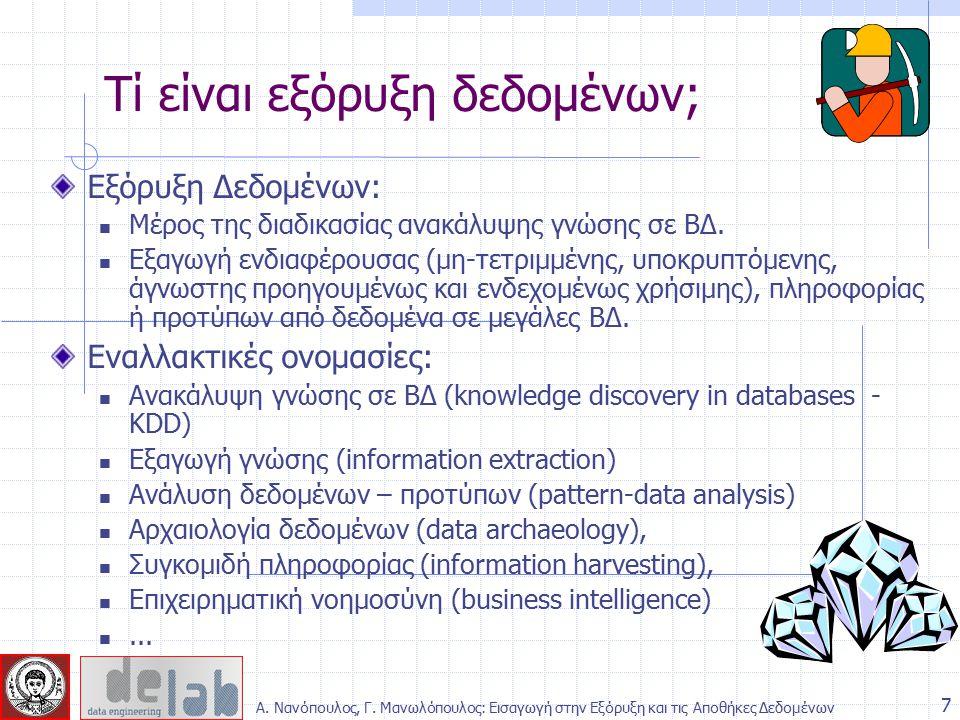 Τί είναι εξόρυξη δεδομένων;