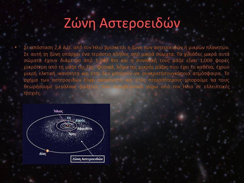 Ζώνη Αστεροειδών