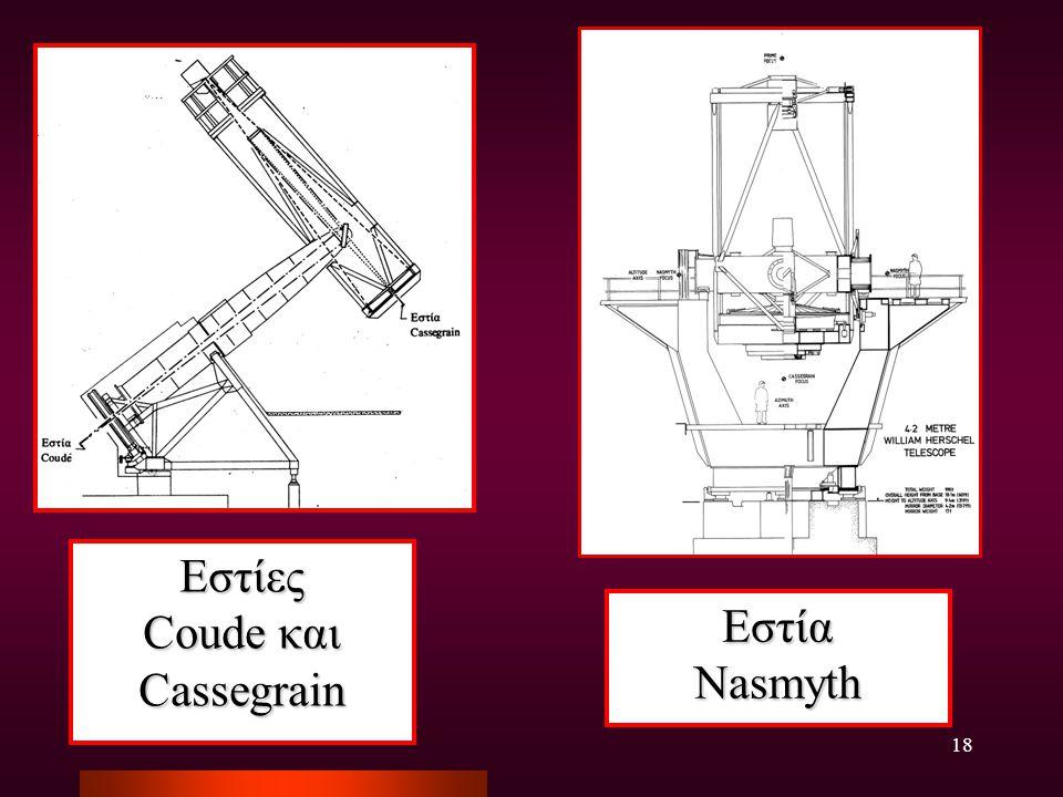 Εστίες Coude και Cassegrain