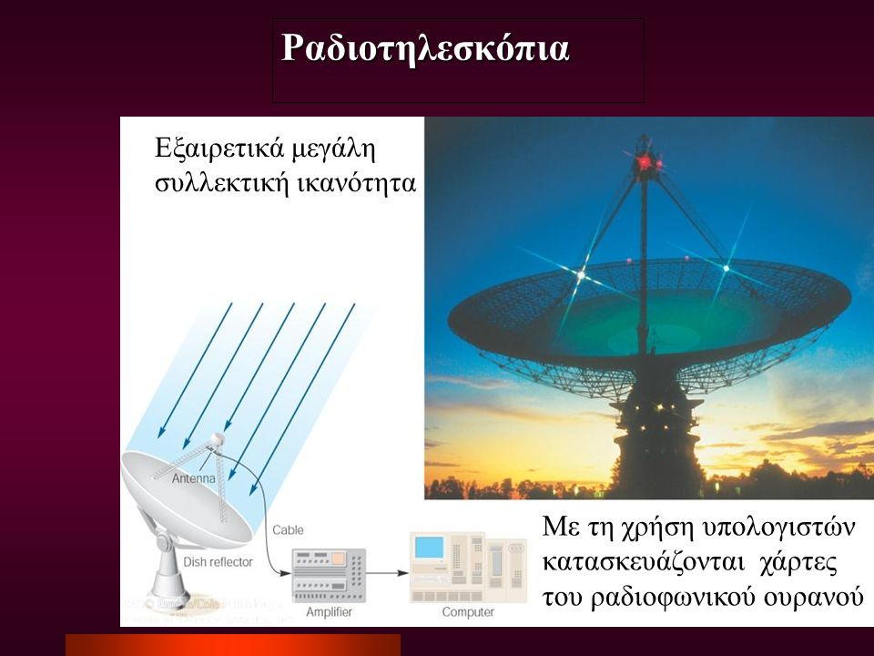 Ραδιοτηλεσκόπια Εξαιρετικά μεγάλη συλλεκτική ικανότητα
