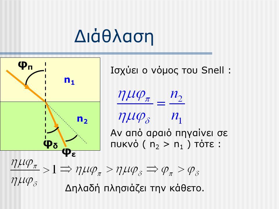 Διάθλαση φπ φδ φε Ισχύει ο νόμος του Snell : n1 n2
