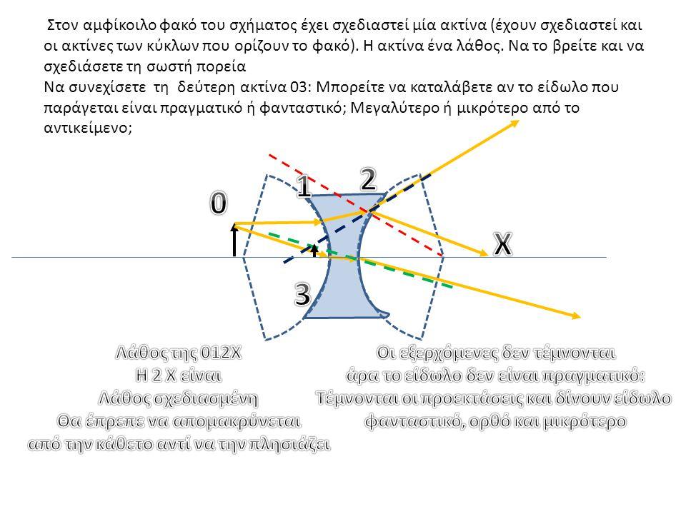 2 1 Χ 3 Λάθος της 012Χ Η 2 Χ είναι Λάθος σχεδιασμένη