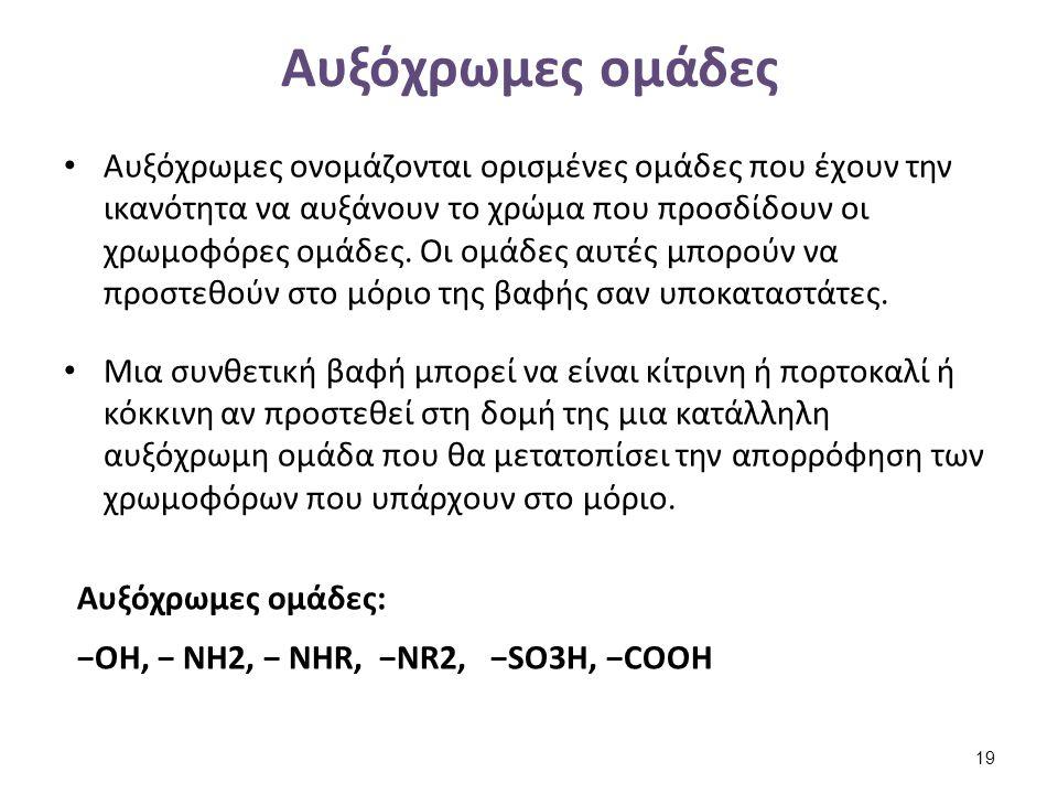 Οπτικές ιδιότητες υφασμάτων (1 από 2)