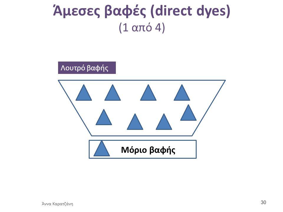 Άμεσες βαφές (direct dyes) (2 από 4)