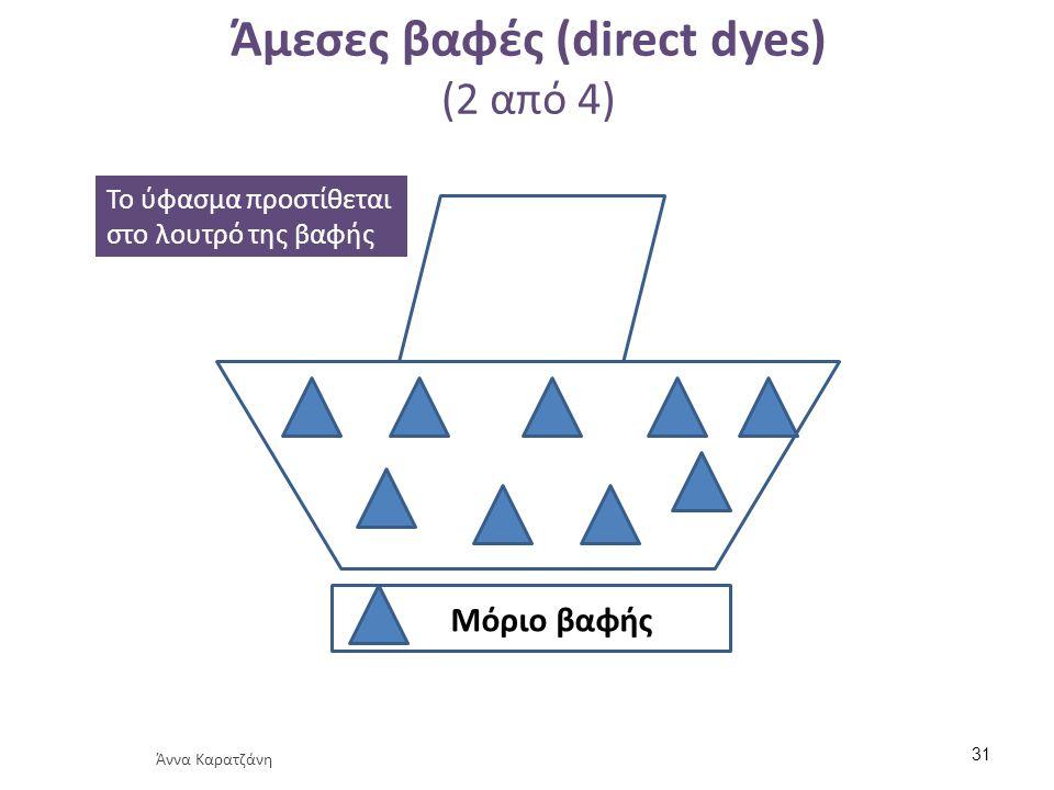 Άμεσες βαφές (direct dyes) (3 από 4)