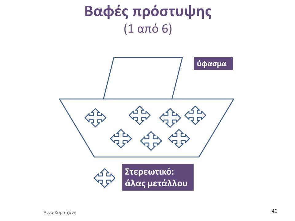 Βαφές πρόστυψης (2 από 6) Στερεωτικό: άλας μετάλλου Άννα Καρατζάνη