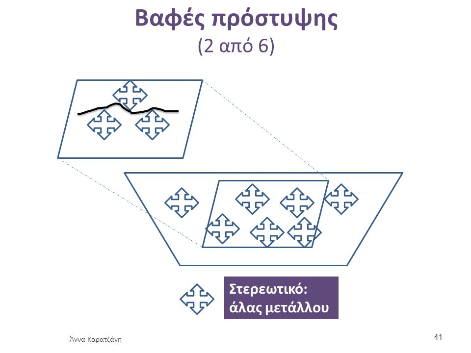 Βαφές πρόστυψης (3 από 6) Μόριο βαφής