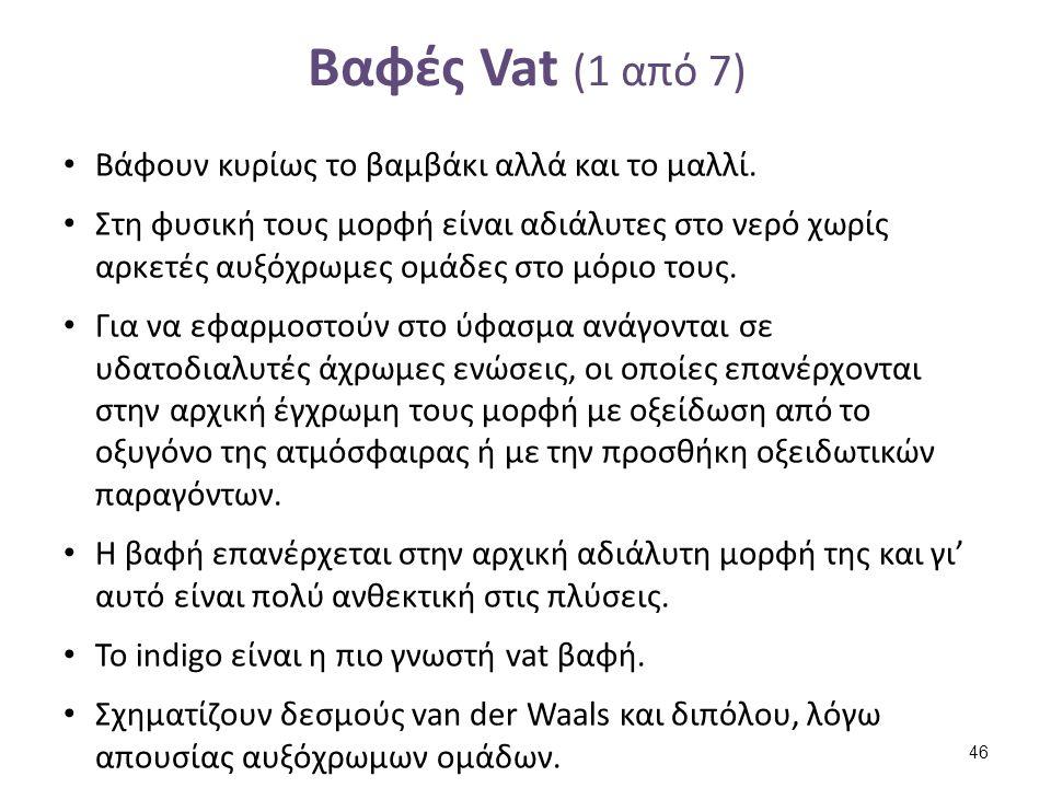 Βαφές Vat (2 από 7) Αναγωγή Indigotin: αδιάλυτη στο νερό