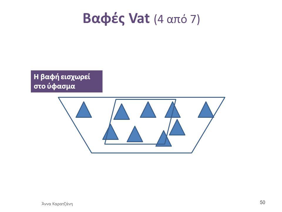 Βαφές Vat (5 από 7) Το ύφασμα αφαιρείται από το λουτρό της βαφής