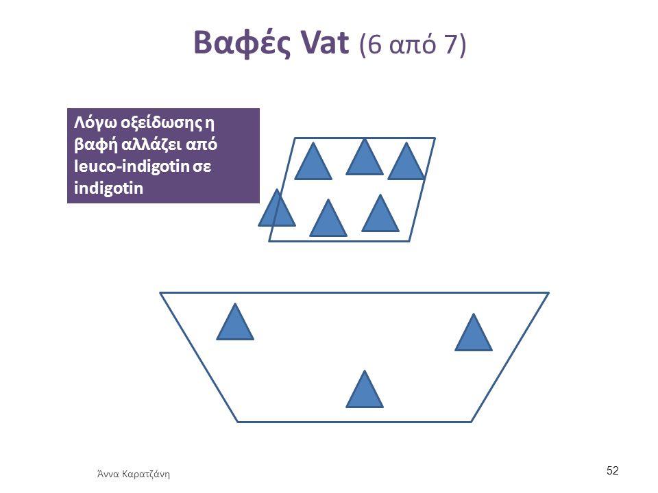 Βαφές Vat (7 από 7) Το ύφασμα βάφεται μπλε Άννα Καρατζάνη