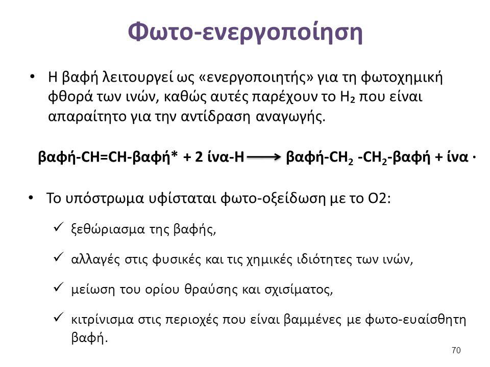 Φωτο-ευαισθησία (1 από 2)