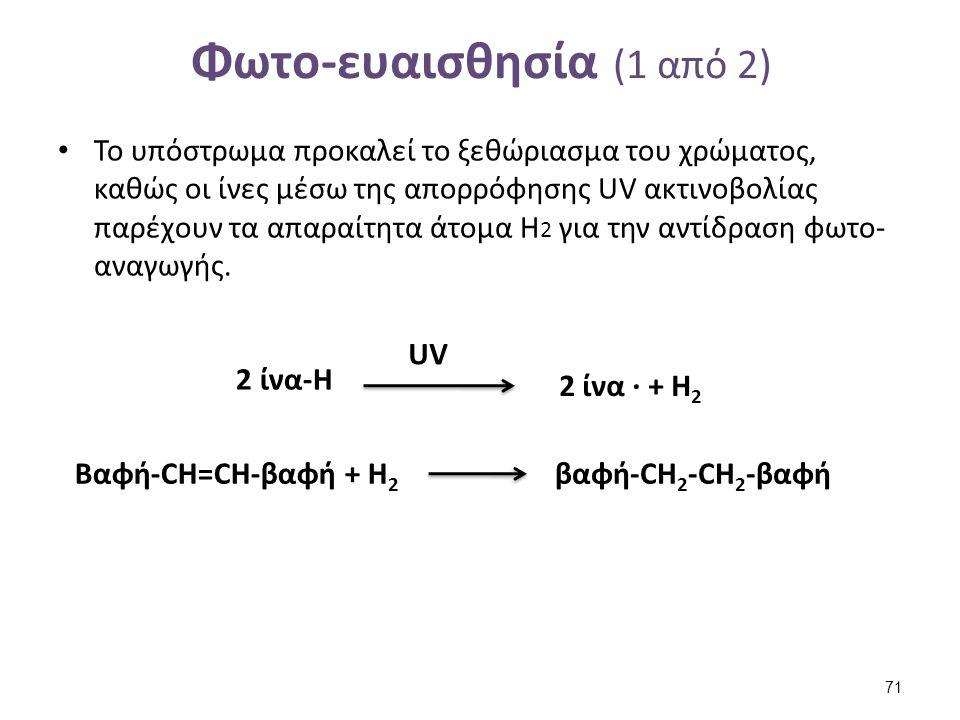 Φωτο-ευαισθησία (2 από 2)