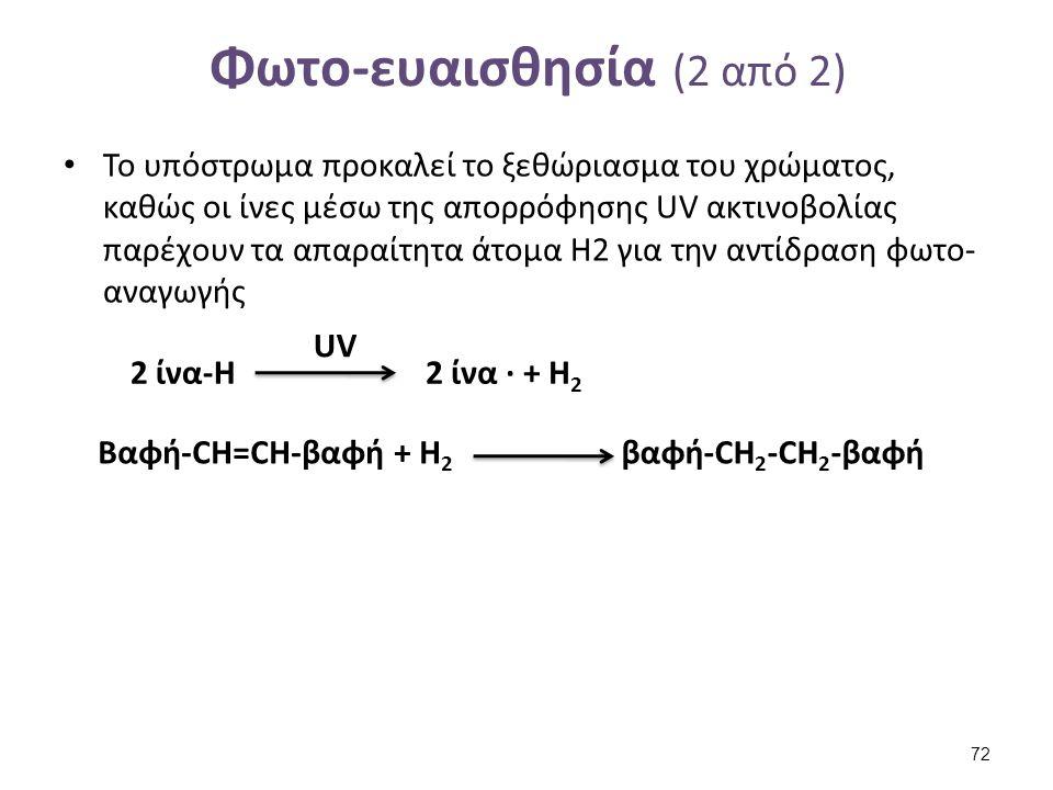 Φωτο-σταθερότητα βαφών (1 από 4)