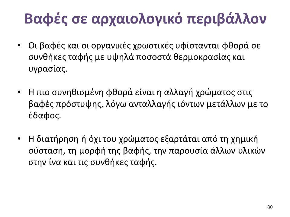 Βιβλιογραφία (1 από 2)