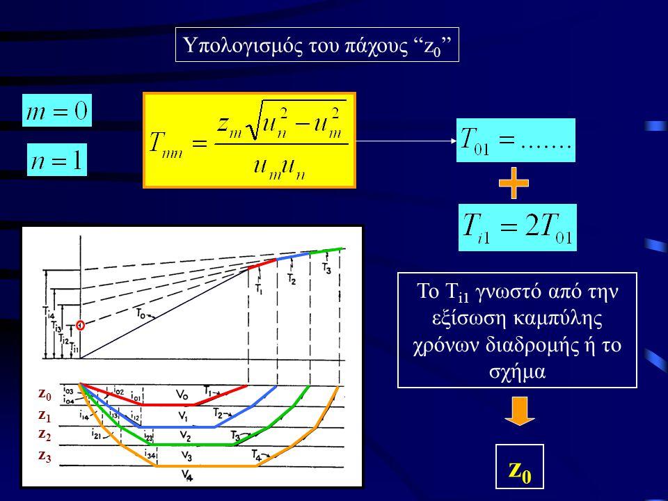 z0 Υπολογισμός του πάχους z0