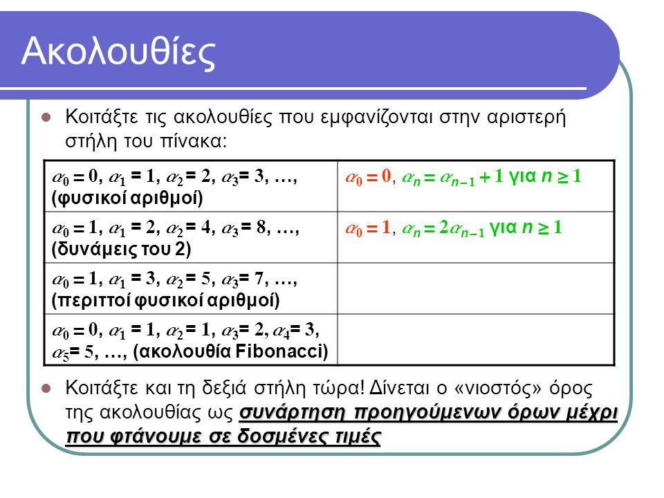 Ακολουθίες Κοιτάξτε τις ακολουθίες που εμφανίζονται στην αριστερή στήλη του πίνακα: a0 = 0, a1 = 1, a2 = 2, a3= 3, …, (φυσικοί αριθμοί)