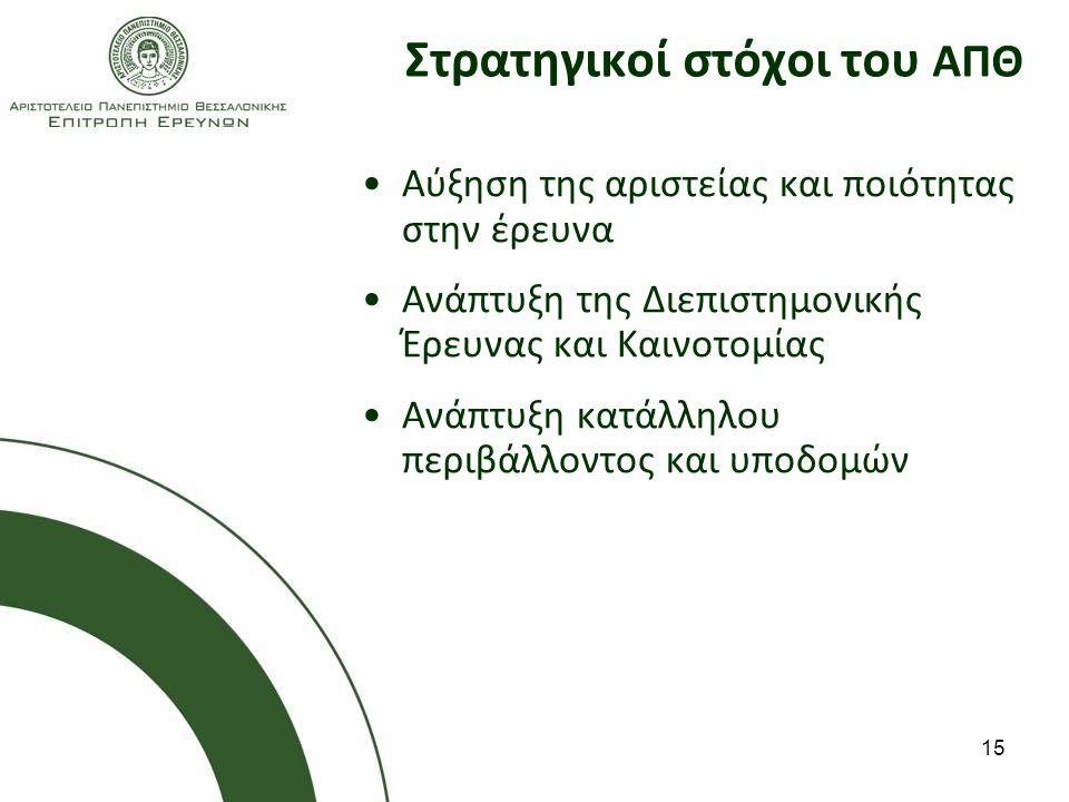 Στρατηγικοί στόχοι του ΑΠΘ