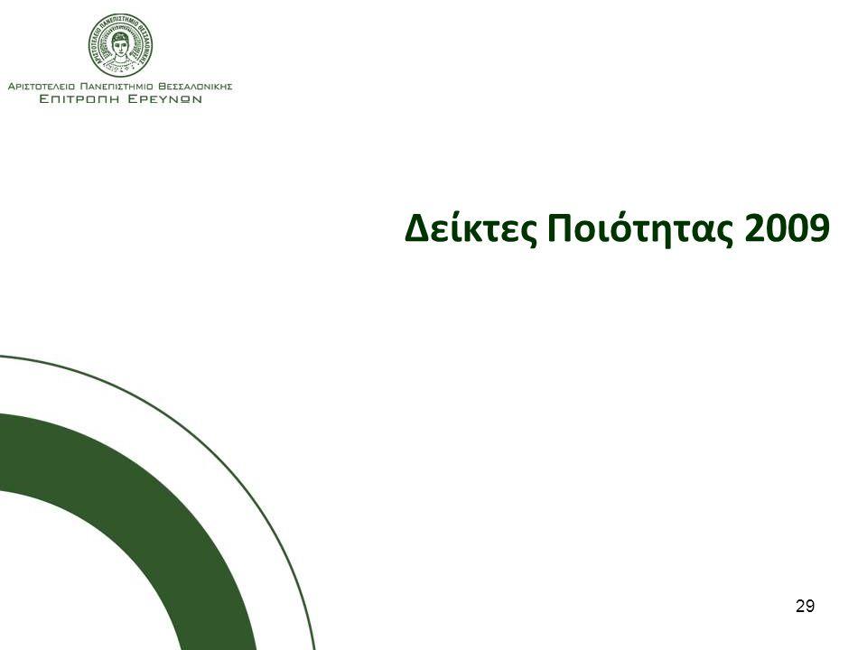 Δείκτες Ποιότητας 2009