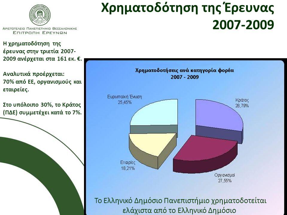 Χρηματοδότηση της Έρευνας 2007-2009