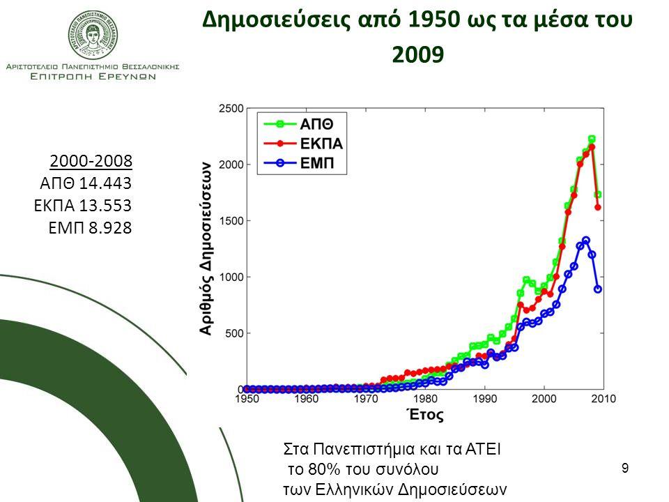 Δημοσιεύσεις από 1950 ως τα μέσα του 2009