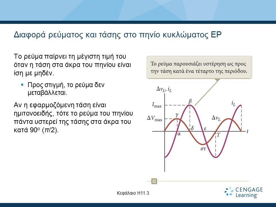 Διαφορά ρεύματος και τάσης στο πηνίο κυκλώματος ΕΡ
