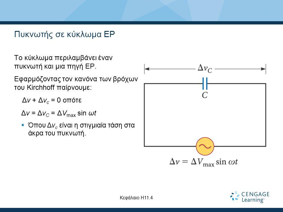 Πυκνωτής σε κύκλωμα ΕΡ Το κύκλωμα περιλαμβάνει έναν πυκνωτή και μια πηγή ΕΡ. Εφαρμόζοντας τον κανόνα των βρόχων του Kirchhoff παίρνουμε: