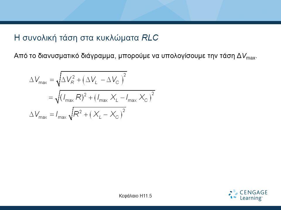 Η συνολική τάση στα κυκλώματα RLC