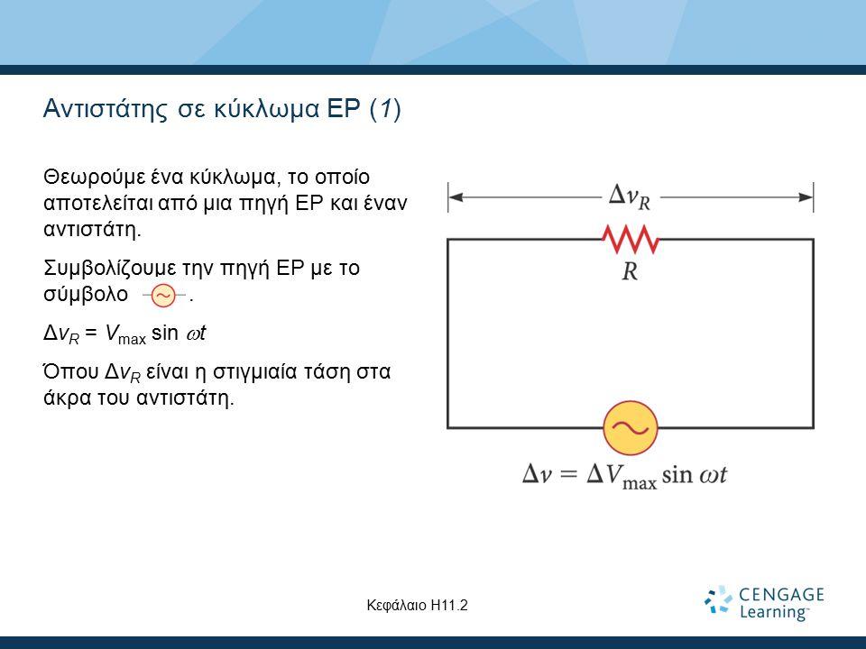 Αντιστάτης σε κύκλωμα ΕΡ (1)