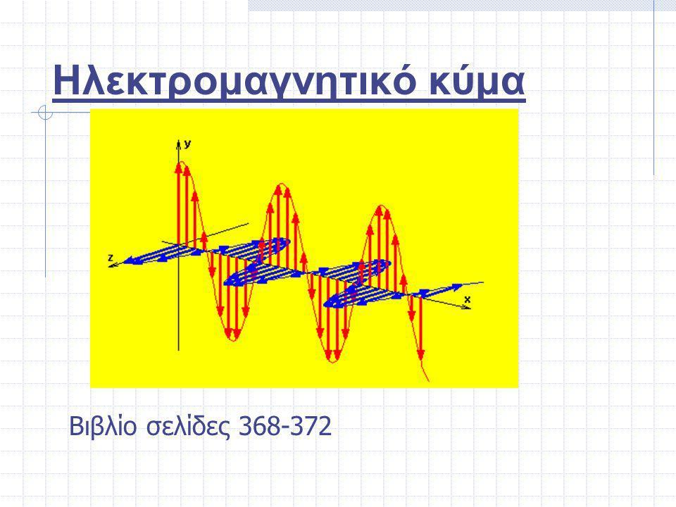 Ηλεκτρομαγνητικό κύμα