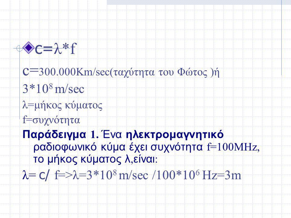 c=300.000Km/sec(ταχύτητα του Φώτος )ή
